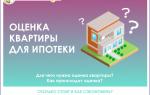 Кто делает оценку недвижимости при ипотеке?