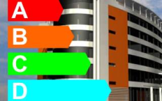 Краткая классификация офисной недвижимости