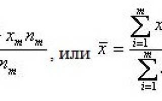 Как рассчитать стоимость квадратного метра квартиры?